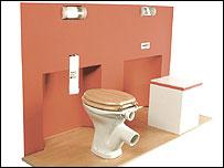 [Bild: Vernetzte Toilette]
